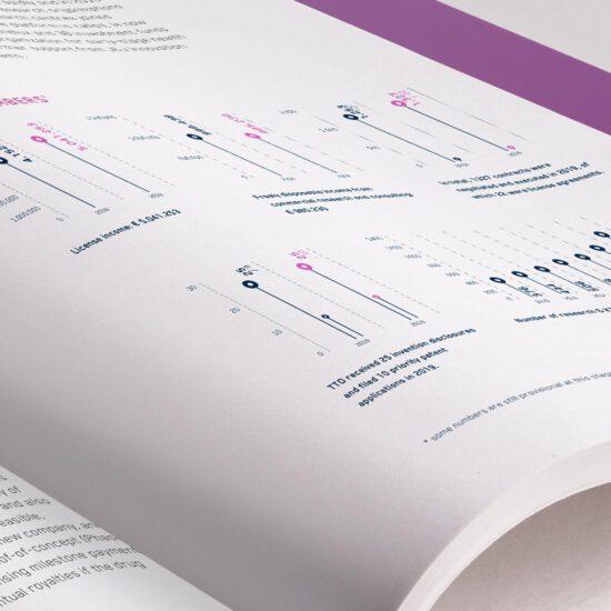 NKI – Wetenschappelijk jaarverslag 2019_06-square50
